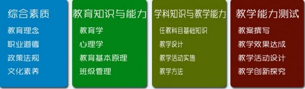 广州华师名鼎教育小学/幼儿园教师资格证实训课程