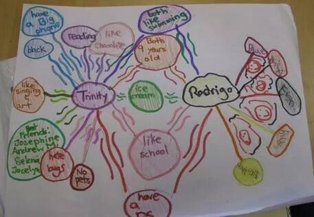 儿童画海底世界 配英语单词