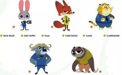 教孩子们《疯狂动物城》中各种可爱的小动物种类名字