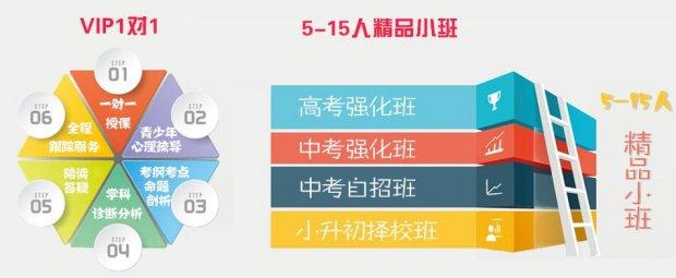 上海复文教育官网