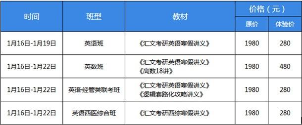 北京汇文考研