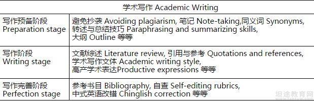 北京汉通教育