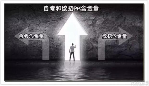 广州新世界教育自考