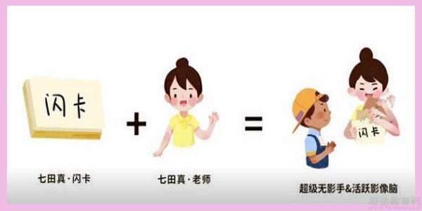 上海七田真早教