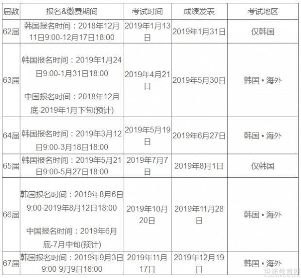 韩语考试报名