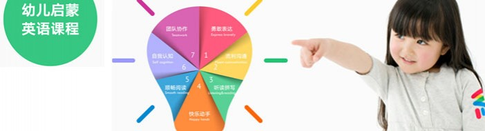 深圳西文英语-优惠信息